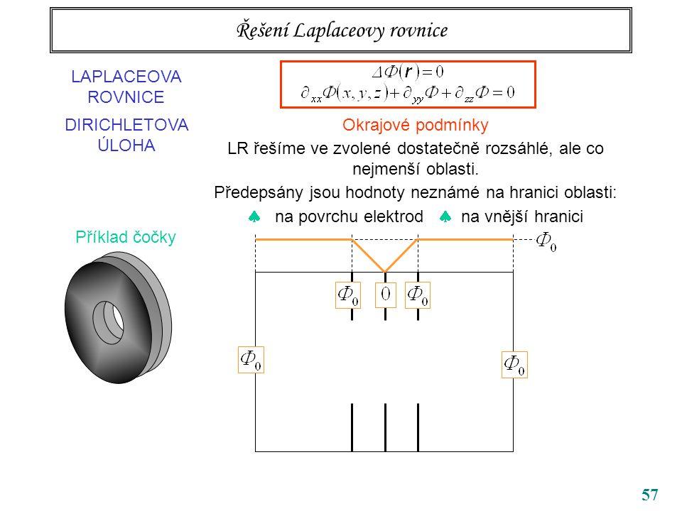 57 Řešení Laplaceovy rovnice LAPLACEOVA ROVNICE DIRICHLETOVA ÚLOHA Okrajové podmínky LR řešíme ve zvolené dostatečně rozsáhlé, ale co nejmenší oblasti