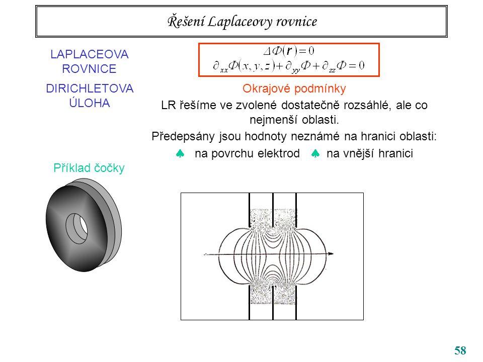 58 Řešení Laplaceovy rovnice LAPLACEOVA ROVNICE DIRICHLETOVA ÚLOHA Okrajové podmínky LR řešíme ve zvolené dostatečně rozsáhlé, ale co nejmenší oblasti