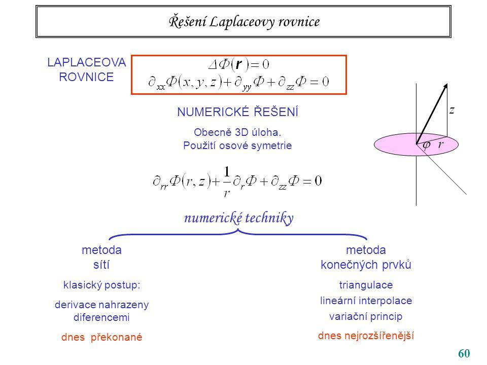 60 Řešení Laplaceovy rovnice LAPLACEOVA ROVNICE NUMERICKÉ ŘEŠENÍ Obecně 3D úloha. Použití osové symetrie z r  numerické techniky metoda sítí klasický