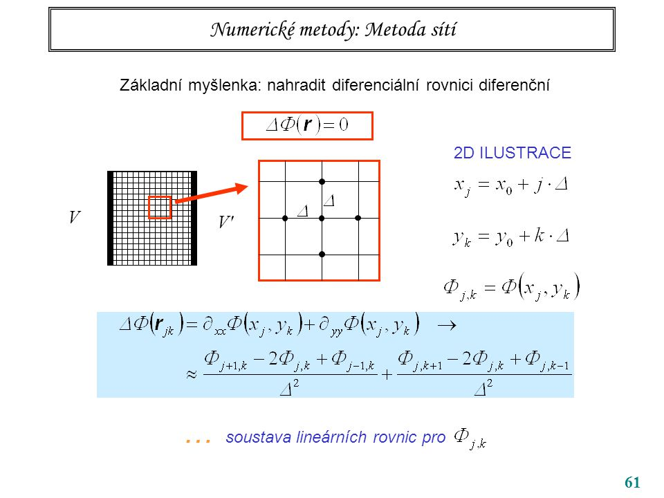 61 Numerické metody: Metoda sítí Základní myšlenka: nahradit diferenciální rovnici diferenční V V V … soustava lineárních rovnic pro 2D ILUSTRACE