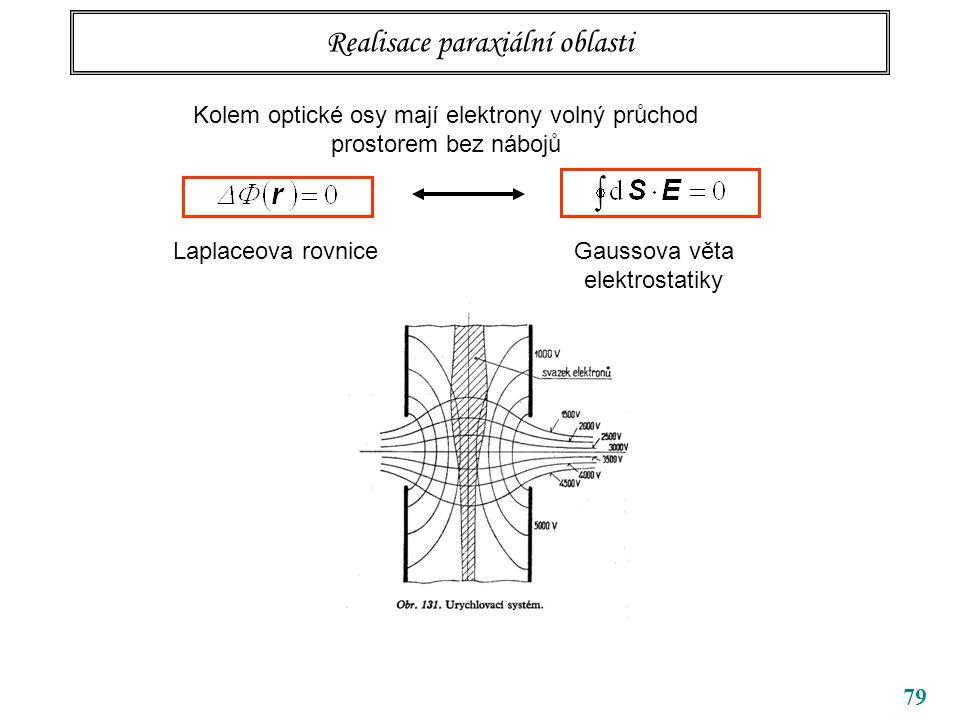 79 Realisace paraxiální oblasti Kolem optické osy mají elektrony volný průchod prostorem bez nábojů Laplaceova rovniceGaussova věta elektrostatiky