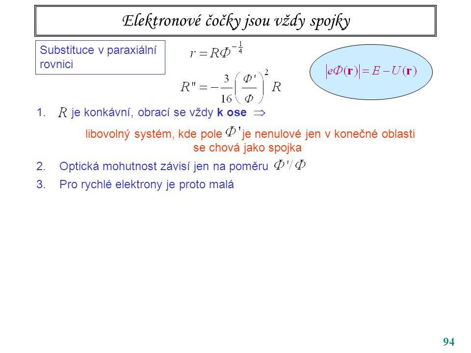 94 Elektronové čočky jsou vždy spojky Substituce v paraxiální rovnici 1.R je konkávní, obrací se vždy k ose  libovolný systém, kde pole je nenulové j