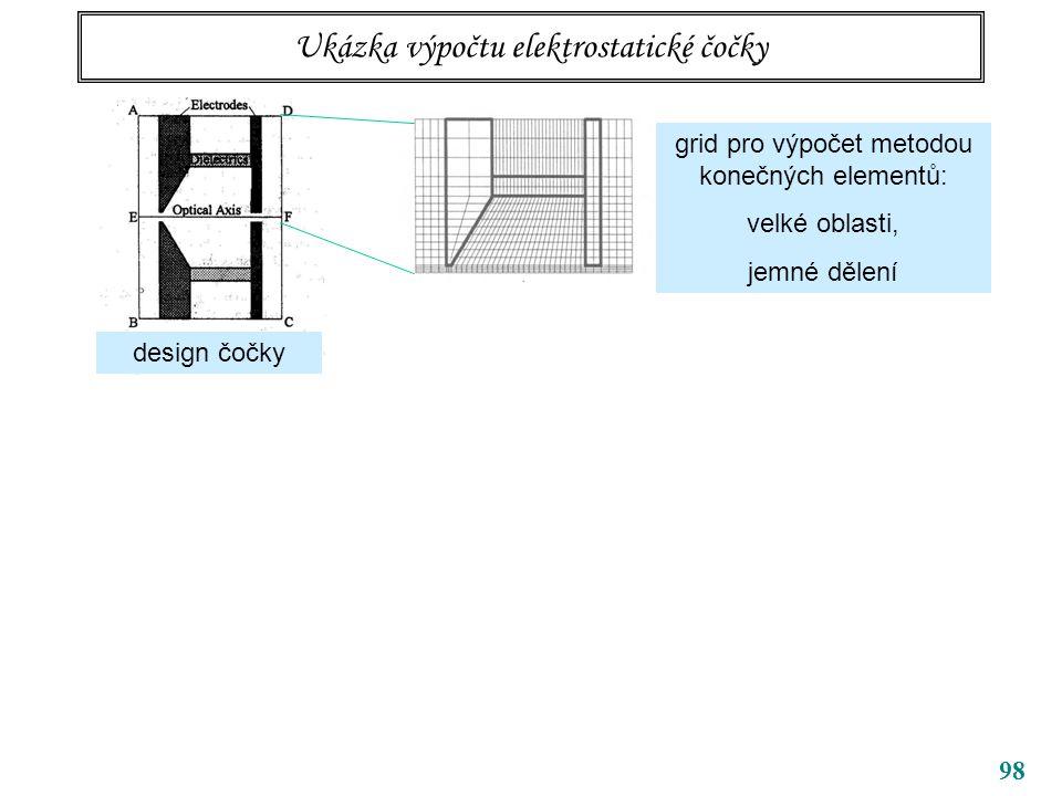 98 Ukázka výpočtu elektrostatické čočky design čočky grid pro výpočet metodou konečných elementů: velké oblasti, jemné dělení