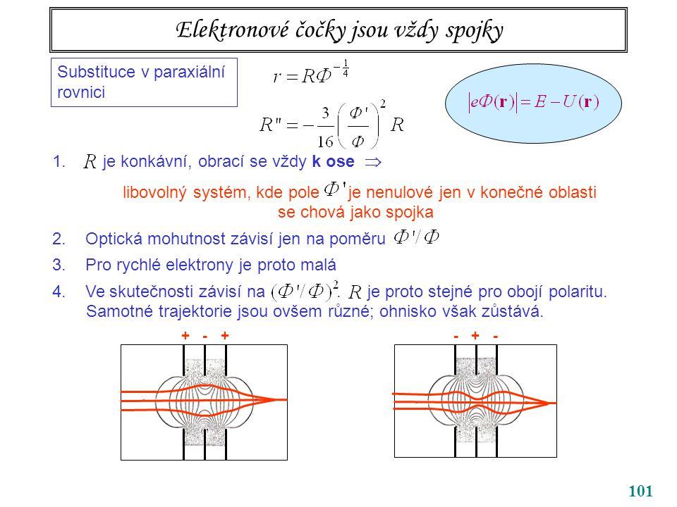 101 Elektronové čočky jsou vždy spojky Substituce v paraxiální rovnici 1.R je konkávní, obrací se vždy k ose  libovolný systém, kde pole je nenulové jen v konečné oblasti se chová jako spojka 2.