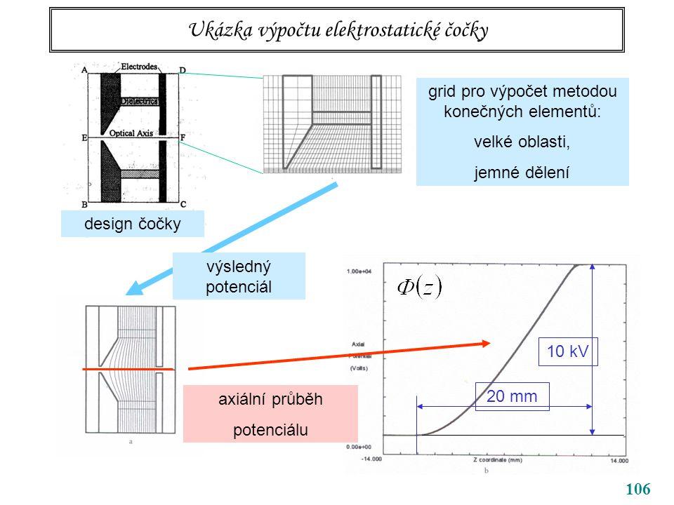 106 Ukázka výpočtu elektrostatické čočky design čočky grid pro výpočet metodou konečných elementů: velké oblasti, jemné dělení výsledný potenciál axiá