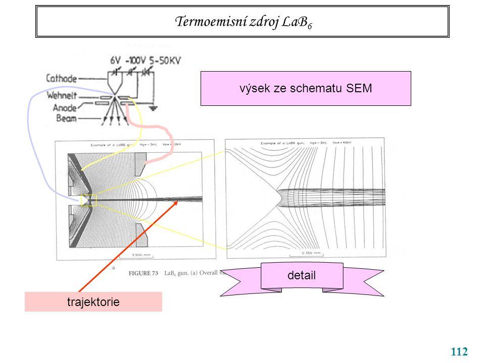 112 Termoemisní zdroj LaB 6 výsek ze schematu SEM trajektorie detail