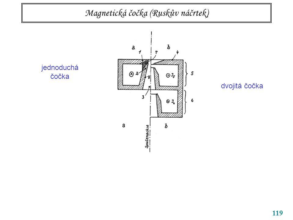 119 Magnetická čočka (Ruskův náčrtek) jednoduchá čočka dvojitá čočka