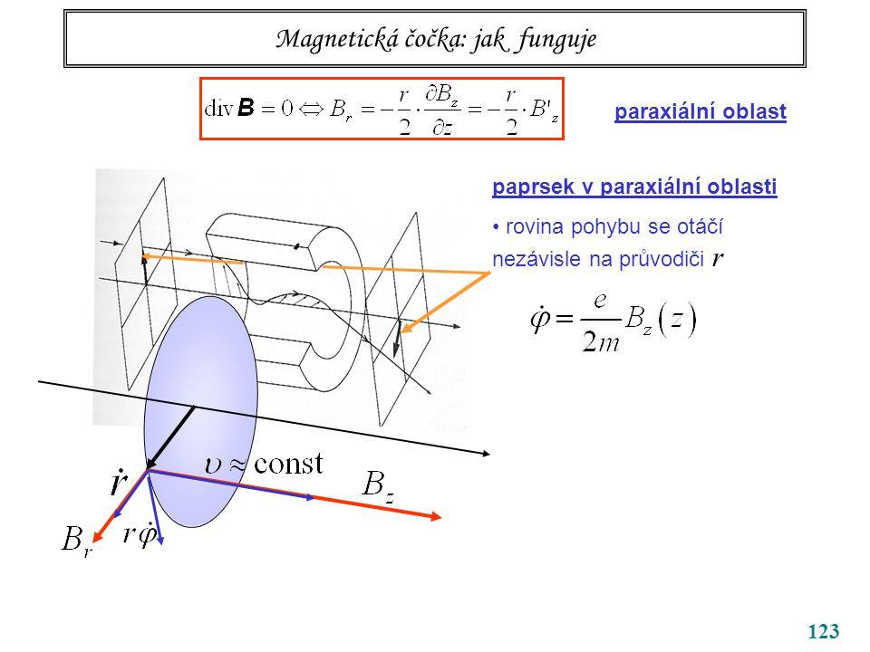 123 Magnetická čočka: jak funguje paprsek v paraxiální oblasti rovina pohybu se otáčí nezávisle na průvodiči r paraxiální oblast