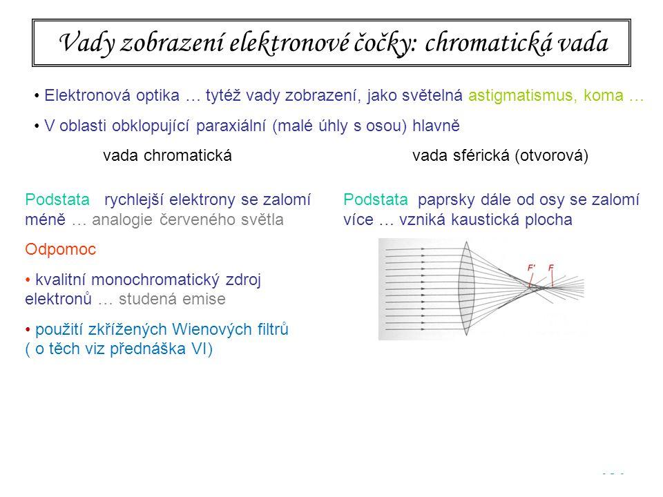 131 Vady zobrazení elektronové čočky: chromatická vada Elektronová optika … tytéž vady zobrazení, jako světelná astigmatismus, koma … V oblasti obklop