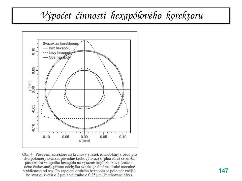 Výpočet činnosti hexapólového korektoru 147