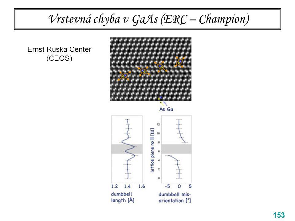 Vrstevná chyba v GaAs (ERC – Champion) 153 Ernst Ruska Center (CEOS)