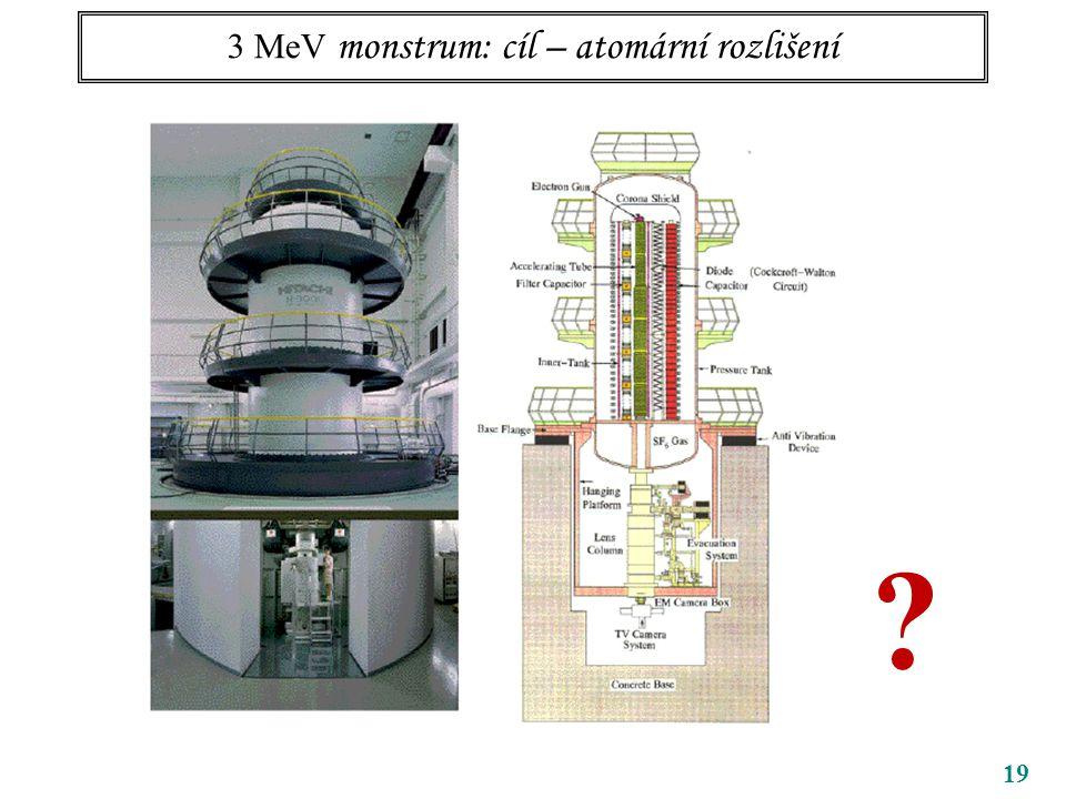 3 MeV monstrum: cíl – atomární rozlišení 19 ?