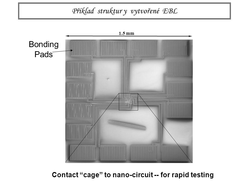 "1.5 mm Contact ""cage"" to nano-circuit -- for rapid testing Bonding Pads Příklad struktur y vytvořené EBL"