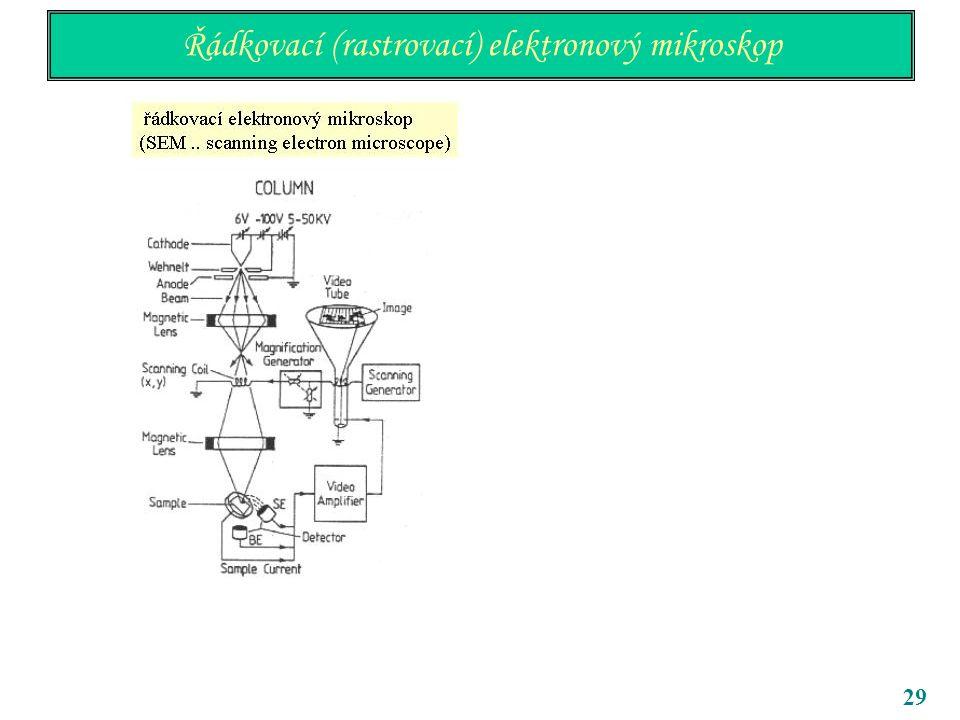 29 Řádkovací (rastrovací) elektronový mikroskop