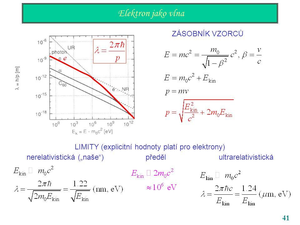 """41 ZÁSOBNÍK VZORCŮ LIMITY (explicitní hodnoty platí pro elektrony) nerelativistická (""""naše ) předěl ultrarelativistická Elektron jako vlna"""