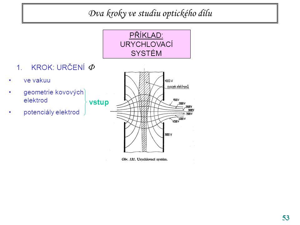 53 Dva kroky ve studiu optického dílu PŘÍKLAD: URYCHLOVACÍ SYSTÉM 1.KROK: URČENÍ  ve vakuu geometrie kovových elektrod potenciály elektrod vstup