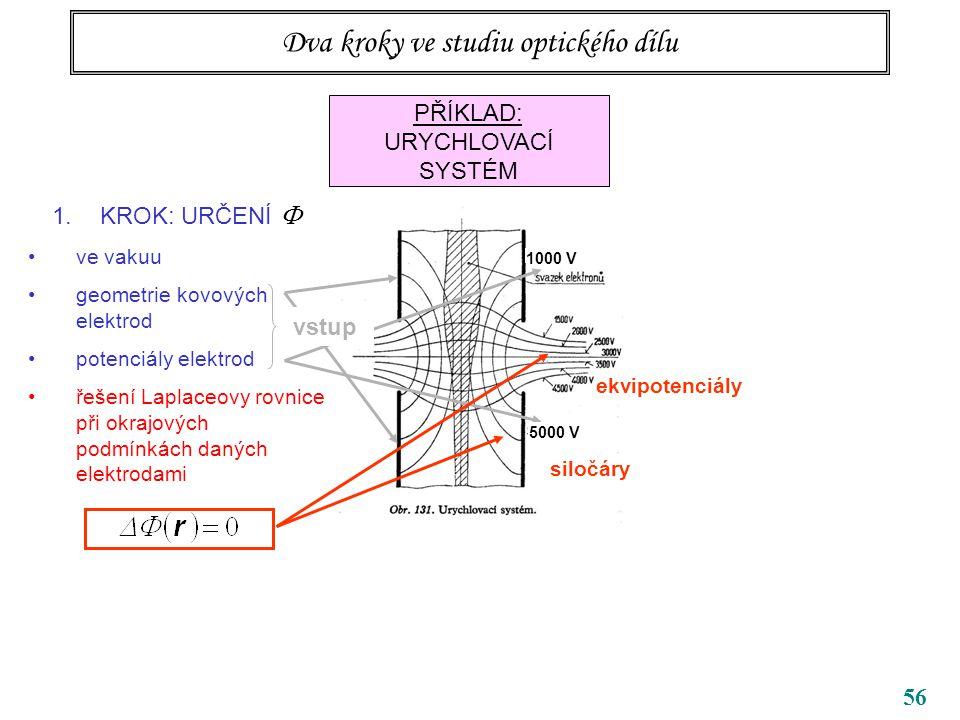 56 Dva kroky ve studiu optického dílu PŘÍKLAD: URYCHLOVACÍ SYSTÉM 1.KROK: URČENÍ  ve vakuu geometrie kovových elektrod potenciály elektrod řešení Lap