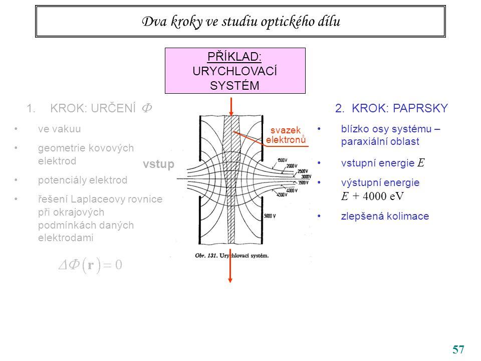 57 Dva kroky ve studiu optického dílu PŘÍKLAD: URYCHLOVACÍ SYSTÉM 1.KROK: URČENÍ  ve vakuu geometrie kovových elektrod potenciály elektrod řešení Lap