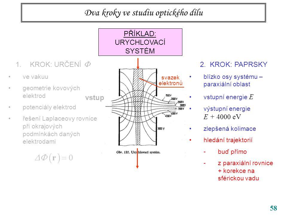 58 Dva kroky ve studiu optického dílu PŘÍKLAD: URYCHLOVACÍ SYSTÉM 1.KROK: URČENÍ  ve vakuu geometrie kovových elektrod potenciály elektrod řešení Laplaceovy rovnice při okrajových podmínkách daných elektrodami vstup 2.