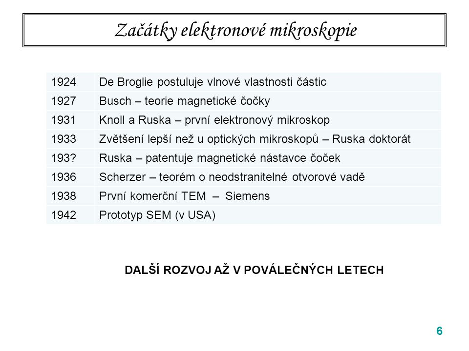 Začátky elektronové mikroskopie 6 1924De Broglie postuluje vlnové vlastnosti částic 1927Busch – teorie magnetické čočky 1931Knoll a Ruska – první elek