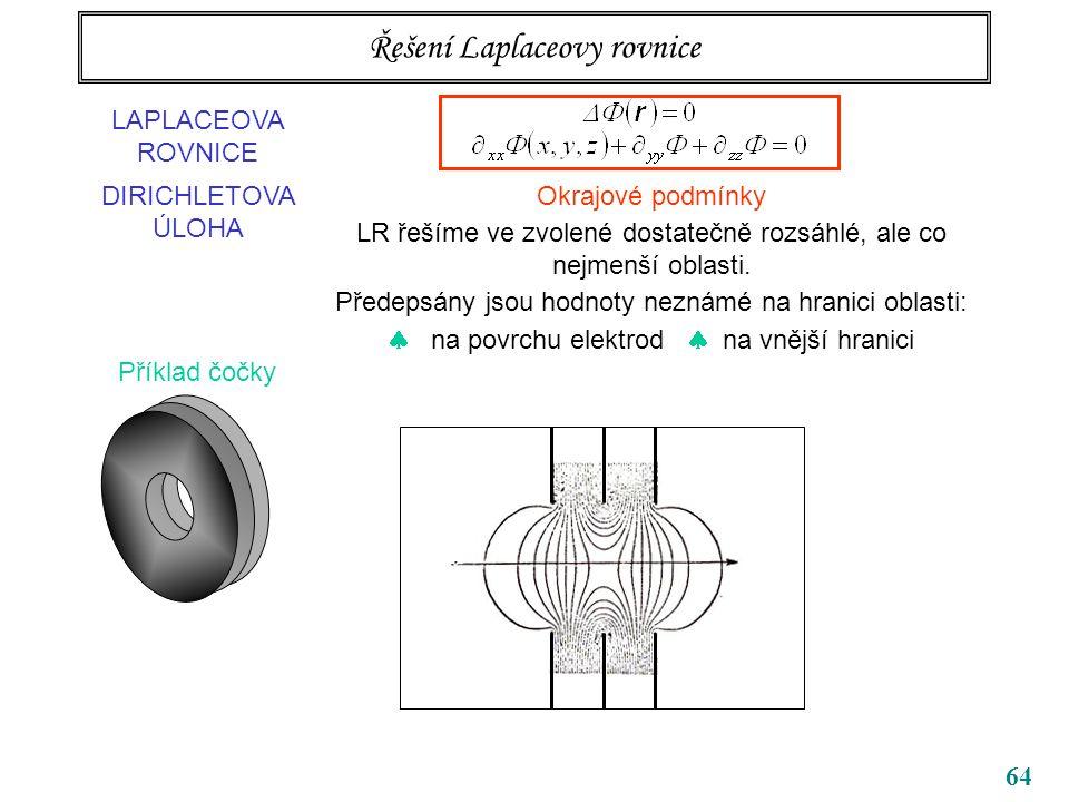 64 Řešení Laplaceovy rovnice LAPLACEOVA ROVNICE DIRICHLETOVA ÚLOHA Okrajové podmínky LR řešíme ve zvolené dostatečně rozsáhlé, ale co nejmenší oblasti.
