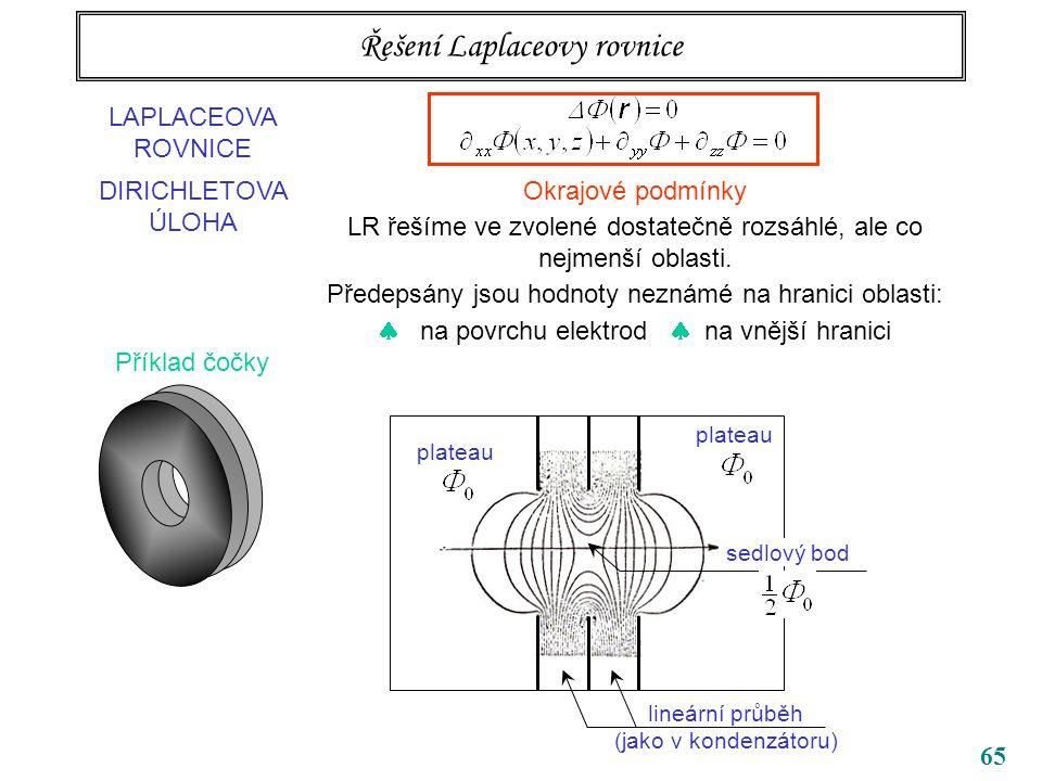 65 Řešení Laplaceovy rovnice LAPLACEOVA ROVNICE DIRICHLETOVA ÚLOHA Okrajové podmínky LR řešíme ve zvolené dostatečně rozsáhlé, ale co nejmenší oblasti