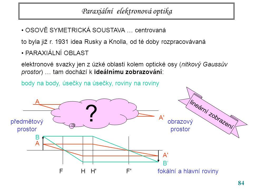 84 Paraxiální elektronová optika OSOVĚ SYMETRICKÁ SOUSTAVA … centrovaná to byla již r. 1931 idea Rusky a Knolla, od té doby rozpracovávaná PARAXIÁLNÍ