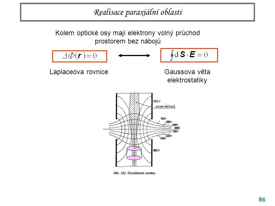 86 Realisace paraxiální oblasti Kolem optické osy mají elektrony volný průchod prostorem bez nábojů Laplaceova rovniceGaussova věta elektrostatiky