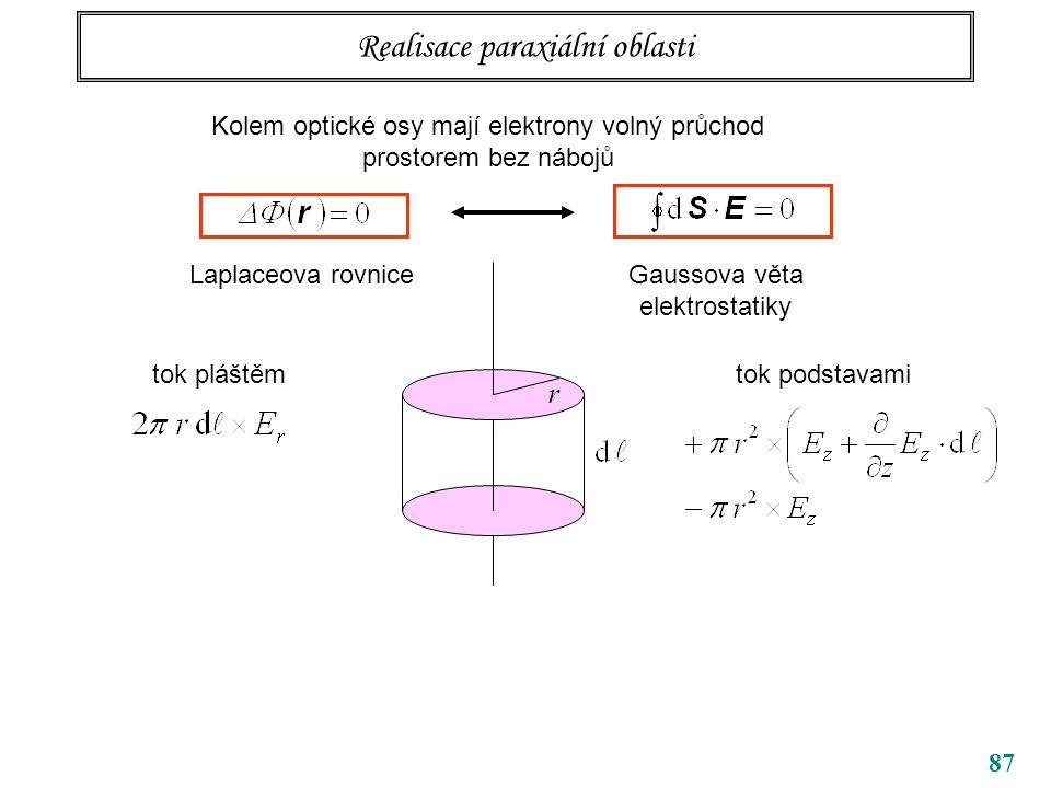 87 Realisace paraxiální oblasti Kolem optické osy mají elektrony volný průchod prostorem bez nábojů Laplaceova rovniceGaussova věta elektrostatiky r tok pláštěmtok podstavami