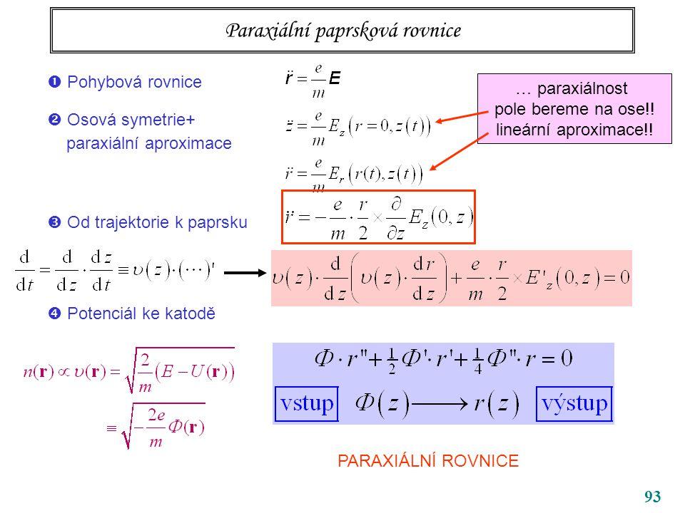 93 Paraxiální paprsková rovnice … paraxiálnost pole bereme na ose!! lineární aproximace!! PARAXIÁLNÍ ROVNICE  Pohybová rovnice  Osová symetrie+ para