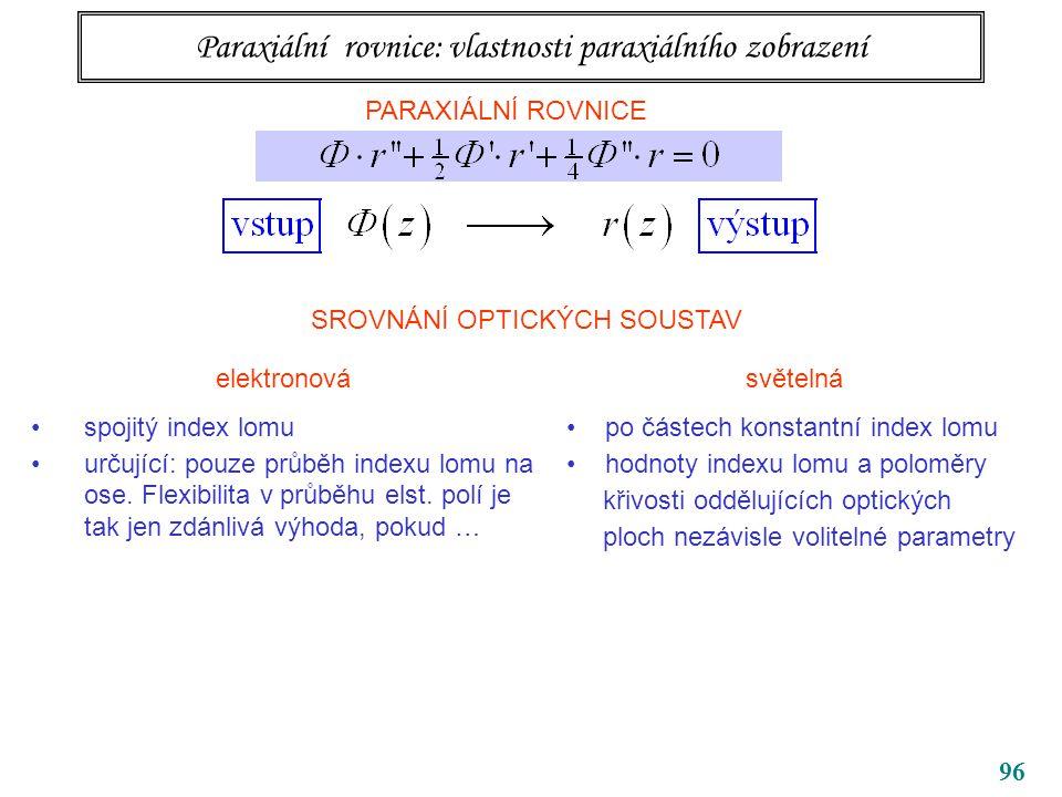 96 Paraxiální rovnice: vlastnosti paraxiálního zobrazení PARAXIÁLNÍ ROVNICE SROVNÁNÍ OPTICKÝCH SOUSTAV elektronová spojitý index lomu určující: pouze