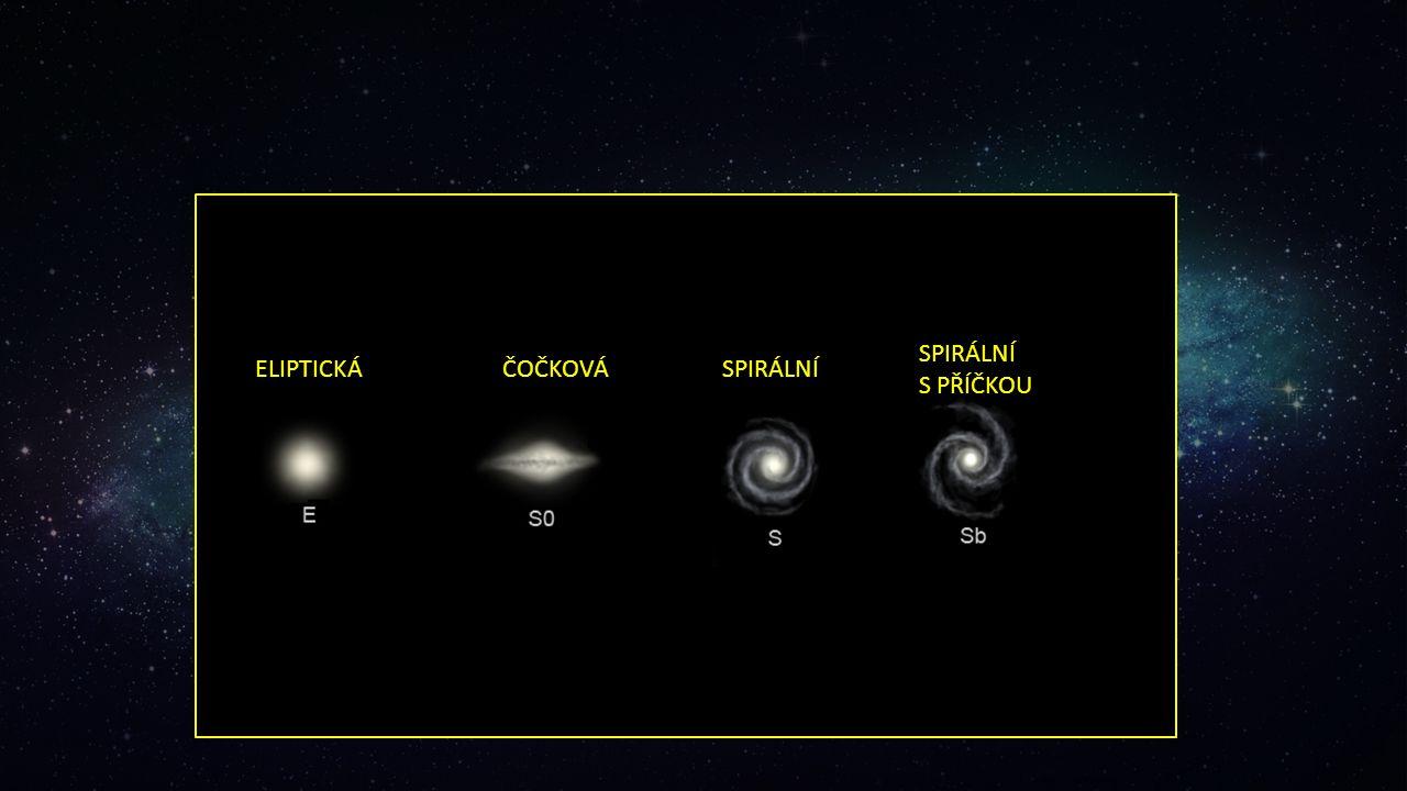 Mléčná dráha Galaxie v Andromedě Galaxie v Trojúhelníku