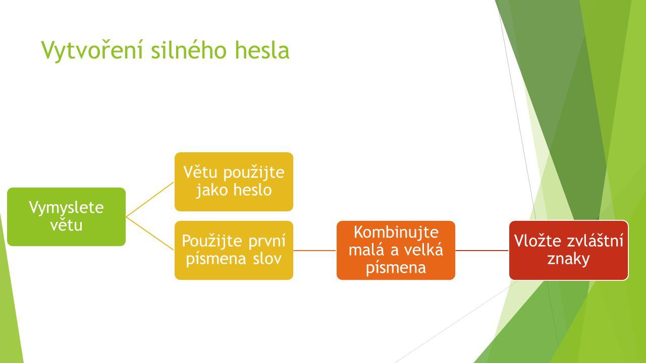 Vytvoření silného hesla Vymyslete větu Větu použijte jako heslo Použijte první písmena slov Kombinujte malá a velká písmena Vložte zvláštní znaky