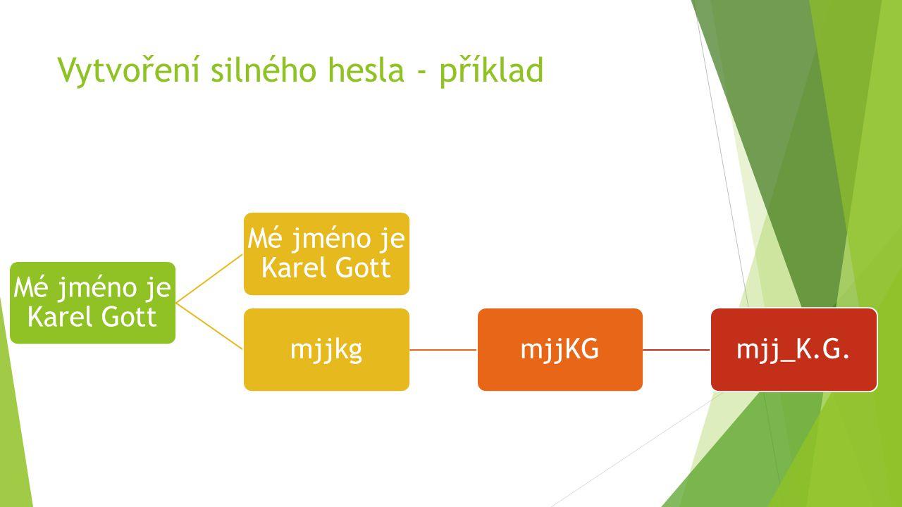 Vytvoření silného hesla - příklad Mé jméno je Karel Gott mjjkgmjjKGmjj_K.G.