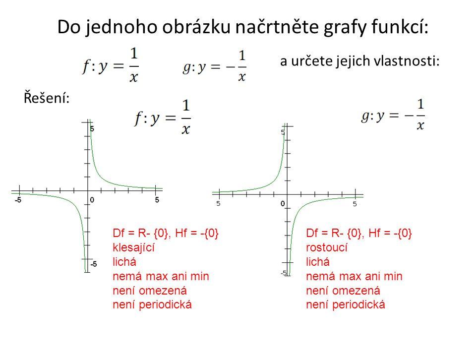 Do jednoho obrázku načrtněte grafy funkcí: Řešení: a určete jejich vlastnosti: Df = R- {0}, Hf = -{0} klesající lichá nemá max ani min není omezená není periodická Df = R- {0}, Hf = -{0} rostoucí lichá nemá max ani min není omezená není periodická