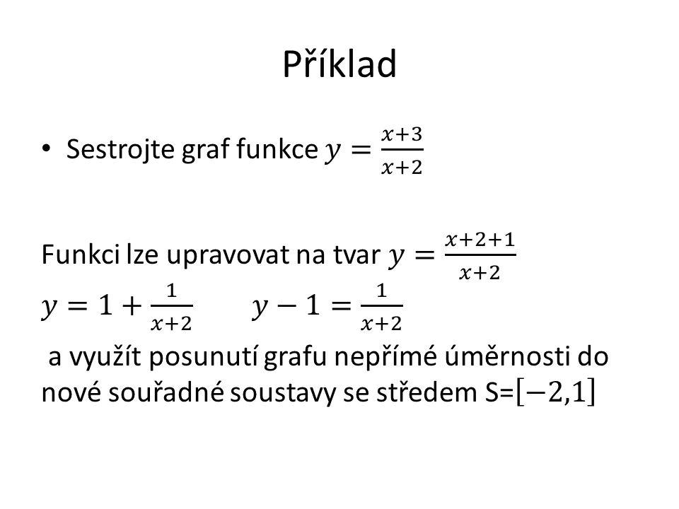 Zdroje http://rechneronline.de/function-graphs/ (accessed Jan 01, 2013).