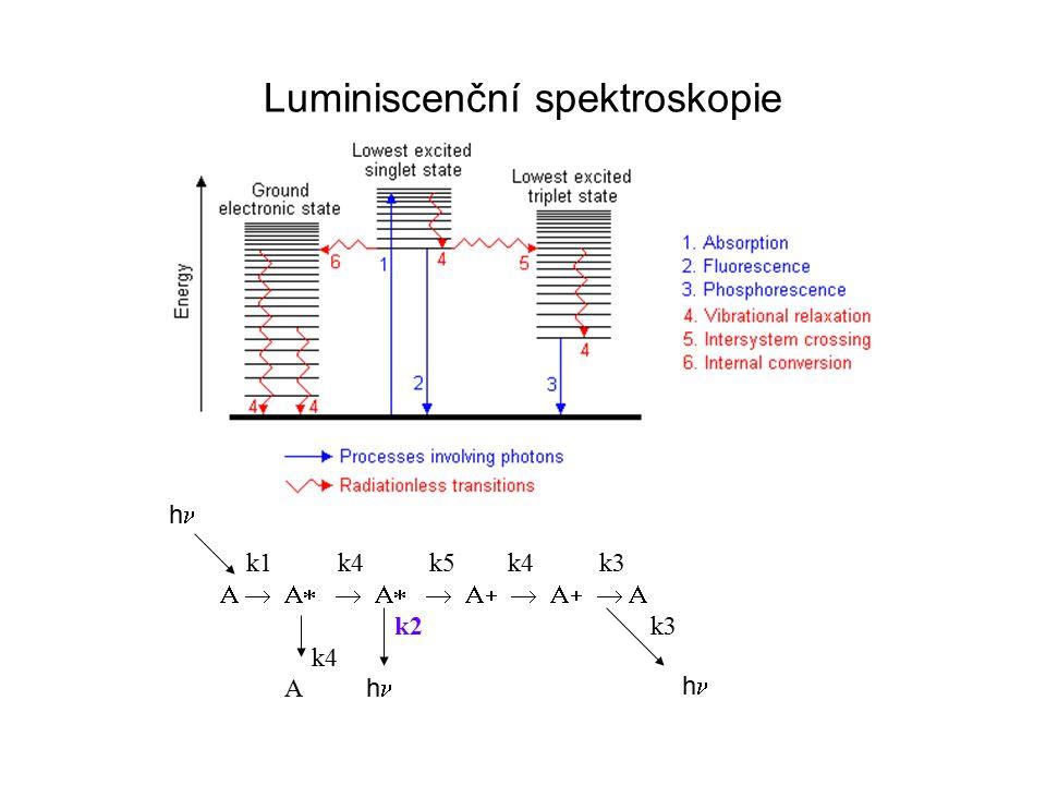 Luminiscenční spektroskopie  k1 k4 k5 k4 k3  k2 k3 k4 A h h h