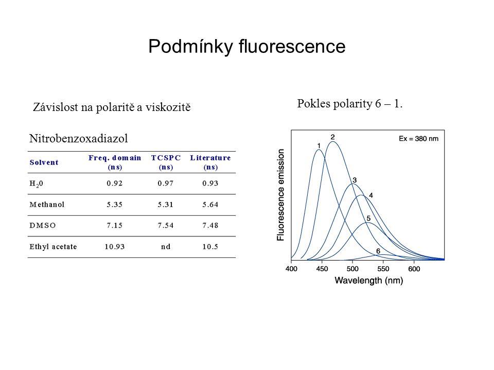 Podmínky fluorescence Závislost na polaritě a viskozitě Nitrobenzoxadiazol Pokles polarity 6 – 1.
