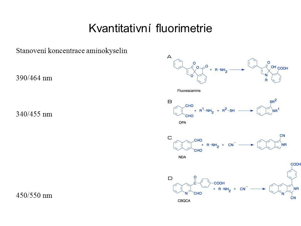 Kvantitativní fluorimetrie Stanovení koncentrace aminokyselin 390/464 nm 340/455 nm 450/550 nm