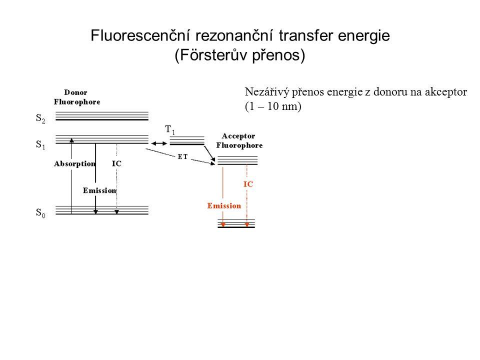Fluorescenční rezonanční transfer energie (Försterův přenos) Nezářivý přenos energie z donoru na akceptor (1 – 10 nm)