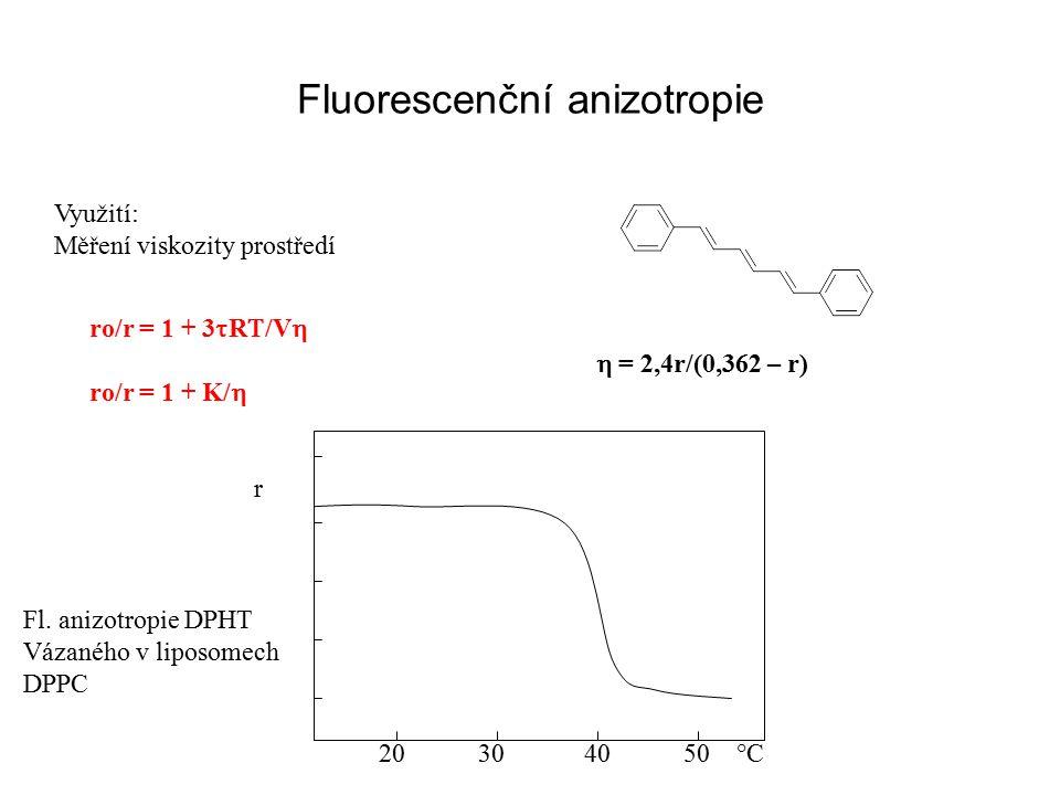 Fluorescenční anizotropie Využití: Měření viskozity prostředí ro/r = 1 + 3  R  /V  ro/r = 1 + K/   = 2,4r/(0,362 – r) r 20 30 40 50 °C Fl.