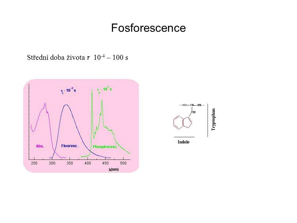 Fosforescence Střední doba života  10 -4 – 100 s