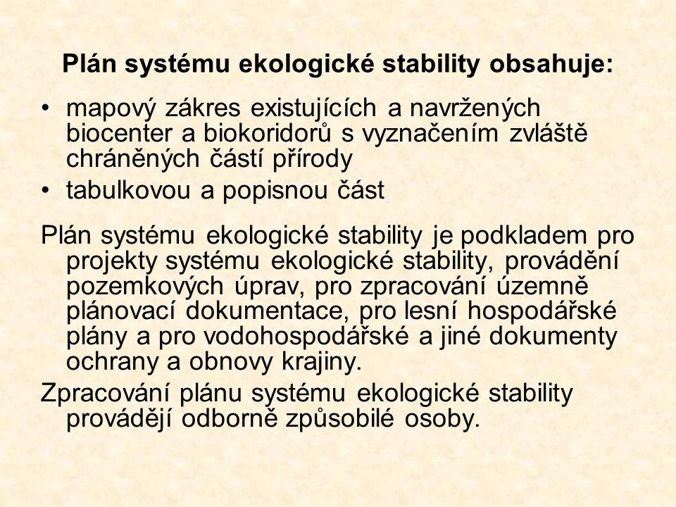 Plán systému ekologické stability obsahuje: mapový zákres existujících a navržených biocenter a biokoridorů s vyznačením zvláště chráněných částí přír