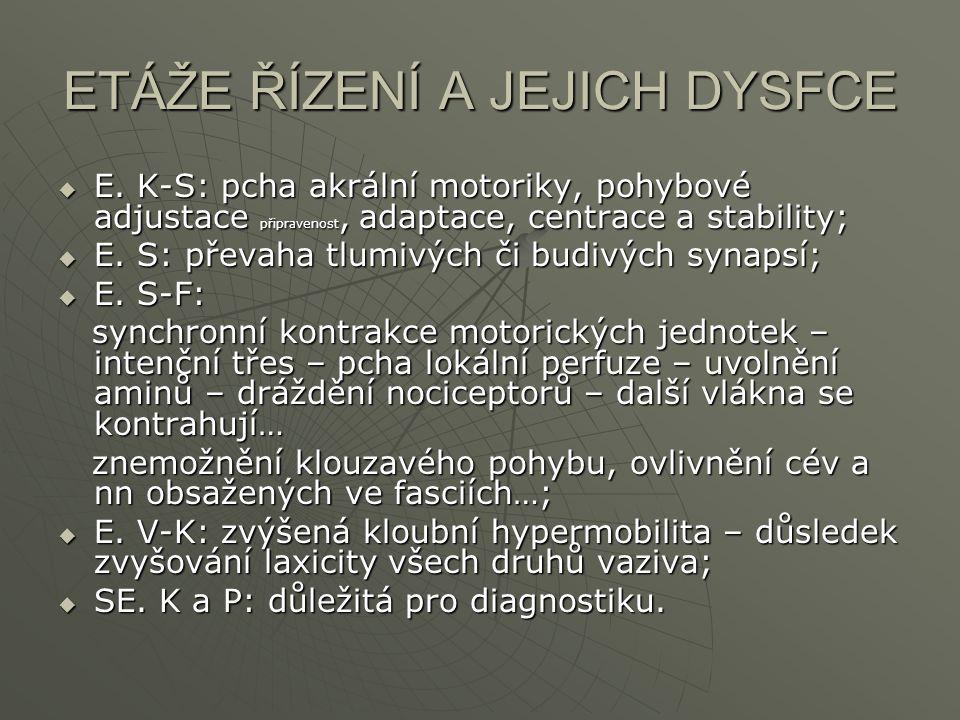 ETÁŽE ŘÍZENÍ A JEJICH DYSFCE  E. K-S: pcha akrální motoriky, pohybové adjustace připravenost, adaptace, centrace a stability;  E. S: převaha tlumivý