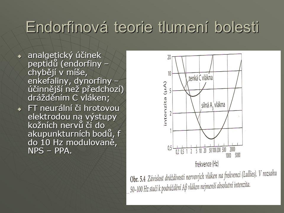 Endorfinová teorie tlumení bolesti  analgetický účinek peptidů (endorfiny – chybějí v míše, enkefaliny, dynorfiny – účinnější než předchozí) dráždění