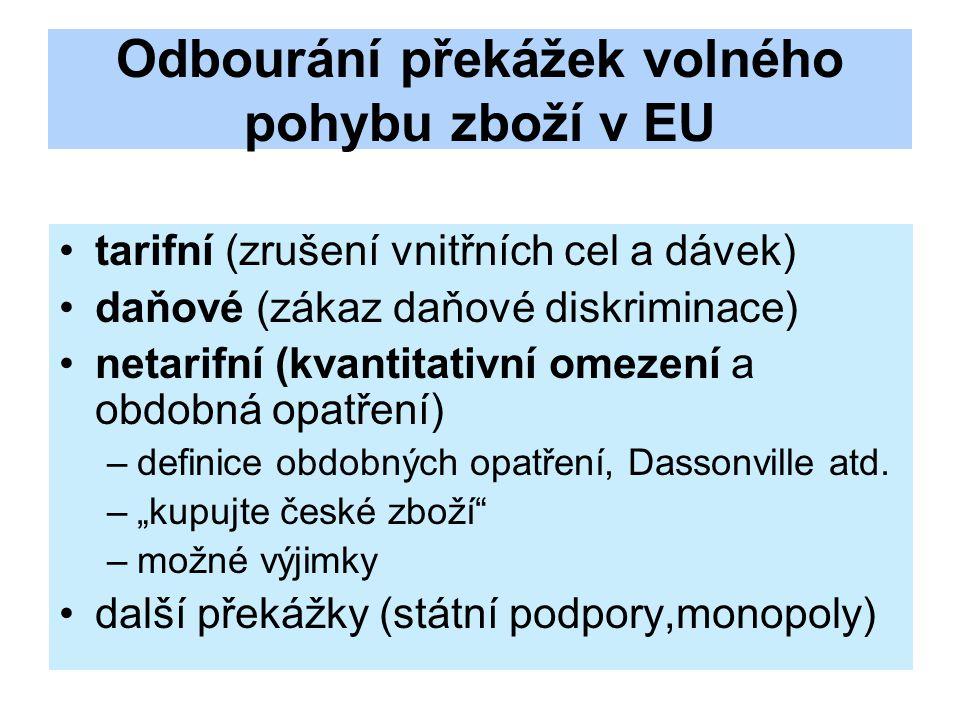 Odbourání překážek volného pohybu zboží v EU tarifní (zrušení vnitřních cel a dávek) daňové (zákaz daňové diskriminace) netarifní (kvantitativní omeze