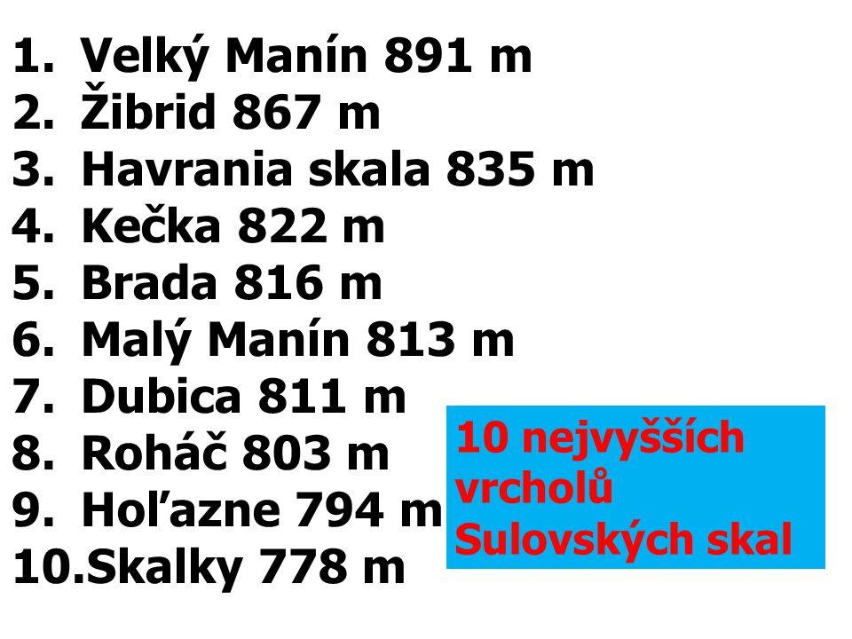 1.Velký Manín 891 m 2.Žibrid 867 m 3.Havrania skala 835 m 4.Kečka 822 m 5.Brada 816 m 6.Malý Manín 813 m 7.Dubica 811 m 8.Roháč 803 m 9.Hoľazne 794 m