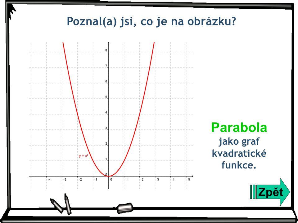 Zpět Parabola jako graf kvadratické funkce. Poznal(a) jsi, co je na obrázku?