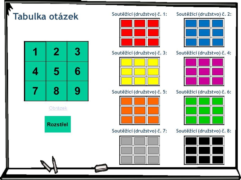 Tabulka otázek Soutěžící (družstvo) č. 1: 123 456 789 Obrázek 2 5 1 Soutěžící (družstvo) č.