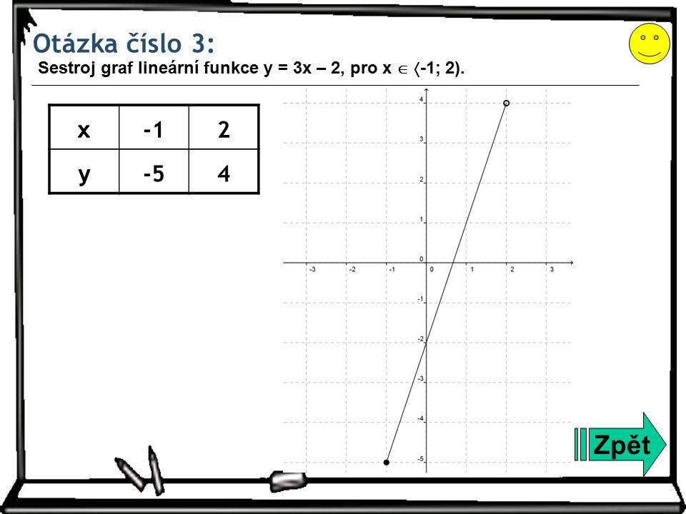 Otázka číslo 3: Zpět Sestroj graf lineární funkce y = 3x – 2, pro x   -1; 2). x y x2 y-54